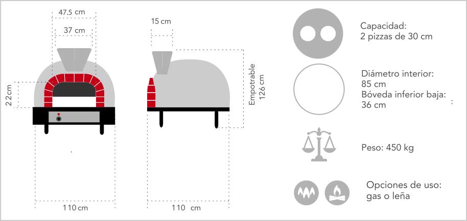 ficha-tecnica-pizzapan-hp-85-empotrable-gas